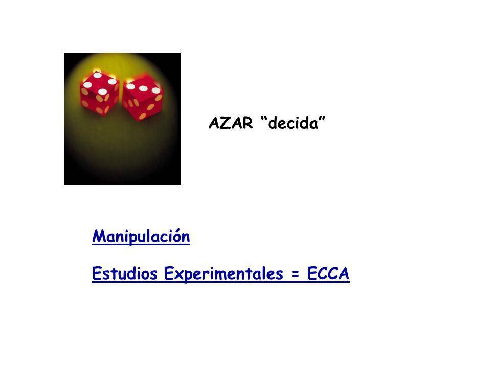 AZAR decida Manipulación Estudios Experimentales = ECCA