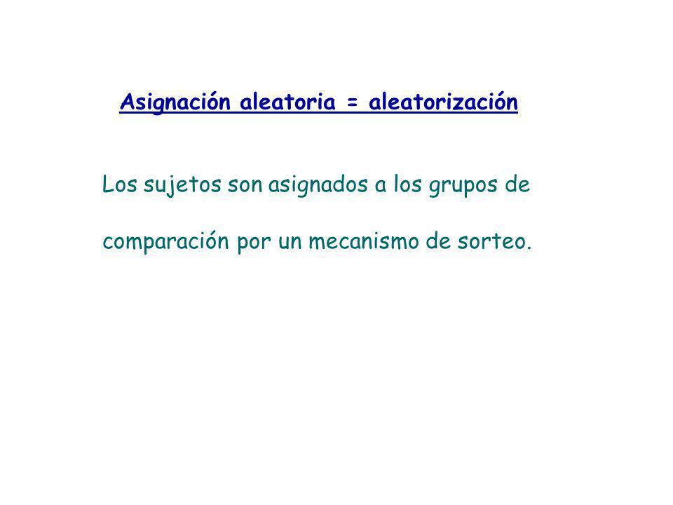 Asignación aleatoria = aleatorización Los sujetos son asignados a los grupos de comparación por un mecanismo de sorteo.