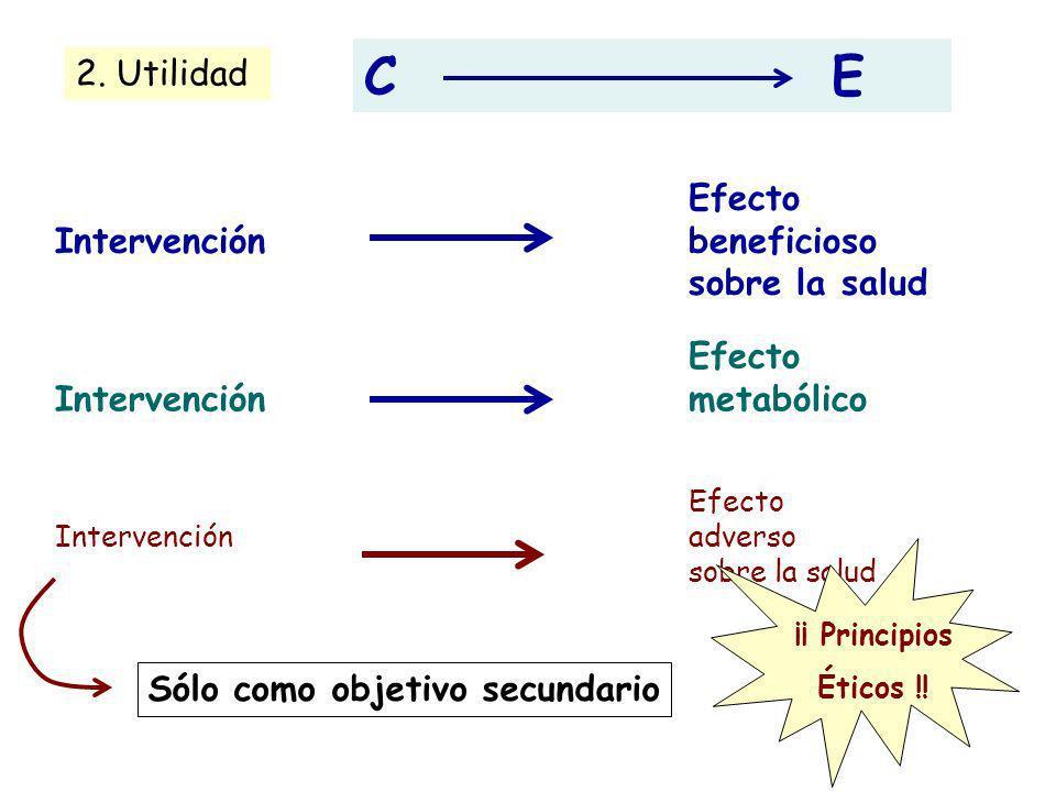 C E Efecto Intervención beneficioso sobre la salud Efecto Intervención adverso sobre la salud Sólo como objetivo secundario 2. Utilidad Efecto Interve