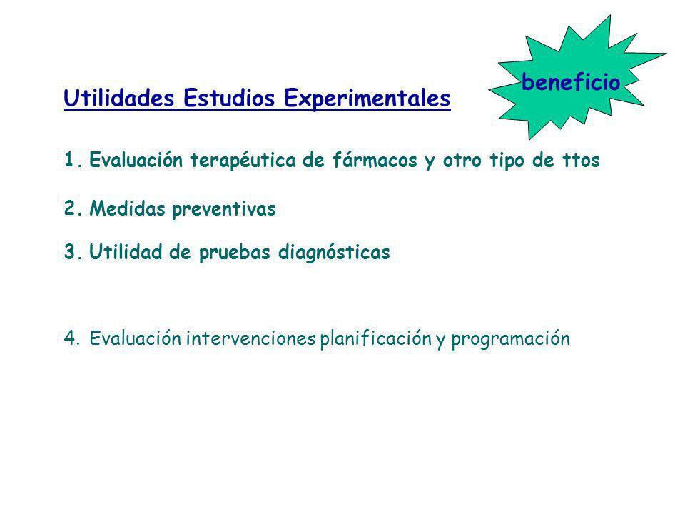 Utilidades Estudios Experimentales 1.Evaluación terapéutica de fármacos y otro tipo de ttos 2.Medidas preventivas 3.Utilidad de pruebas diagnósticas 4