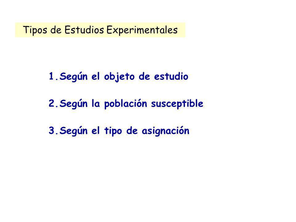 Tipos de Estudios Experimentales 1.Según el objeto de estudio 2.Según la población susceptible 3.Según el tipo de asignación