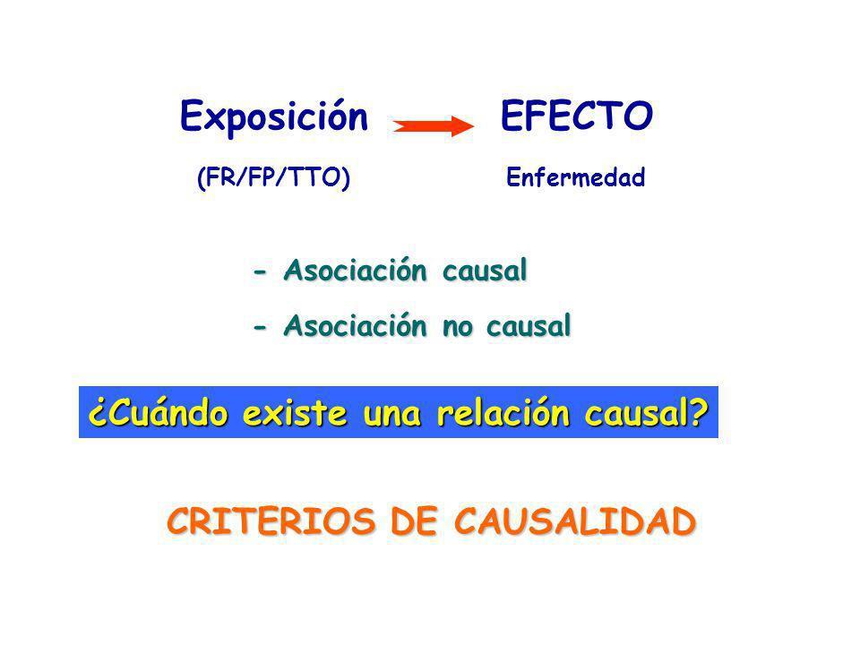 Exposición (FR/FP/TTO) EFECTO Enfermedad ¿Cuándo existe una relación causal? - Asociación causal - Asociación no causal CRITERIOS DE CAUSALIDAD