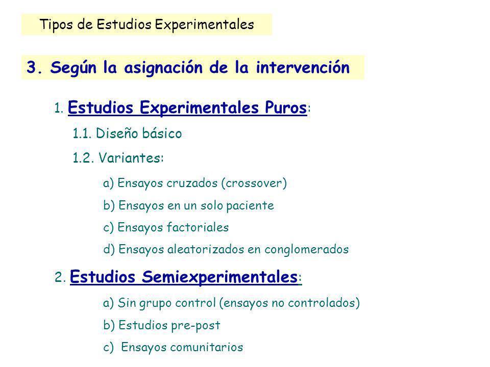 1. Estudios Experimentales Puros : 1.1. Diseño básico 1.2. Variantes: a) Ensayos cruzados (crossover) b) Ensayos en un solo paciente c) Ensayos factor