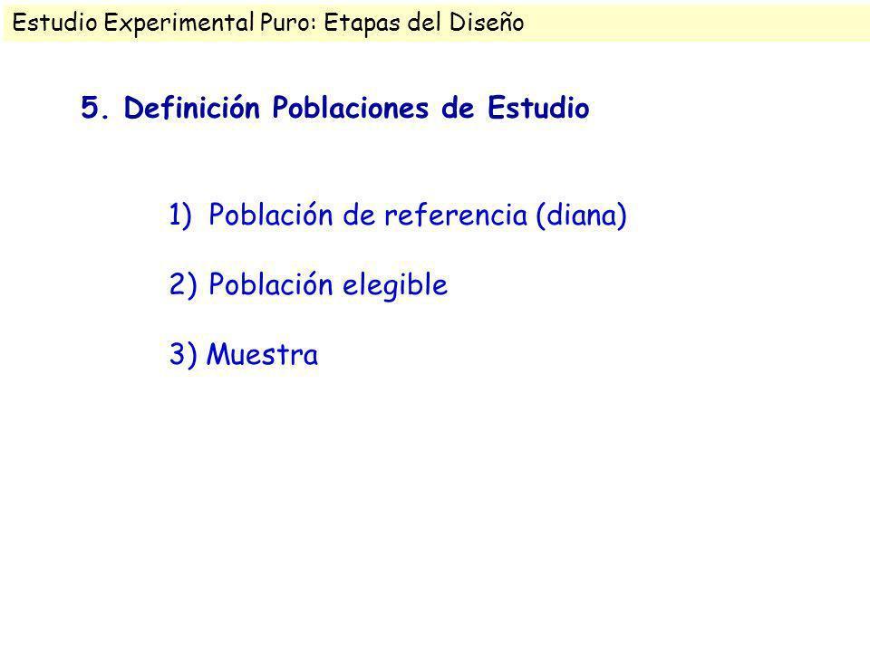 5. Definición Poblaciones de Estudio Estudio Experimental Puro: Etapas del Diseño 1) Población de referencia (diana) 2) Población elegible 3) Muestra