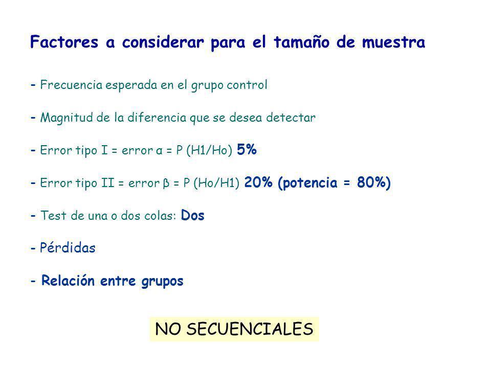 Factores a considerar para el tamaño de muestra - Frecuencia esperada en el grupo control - Magnitud de la diferencia que se desea detectar - Error ti