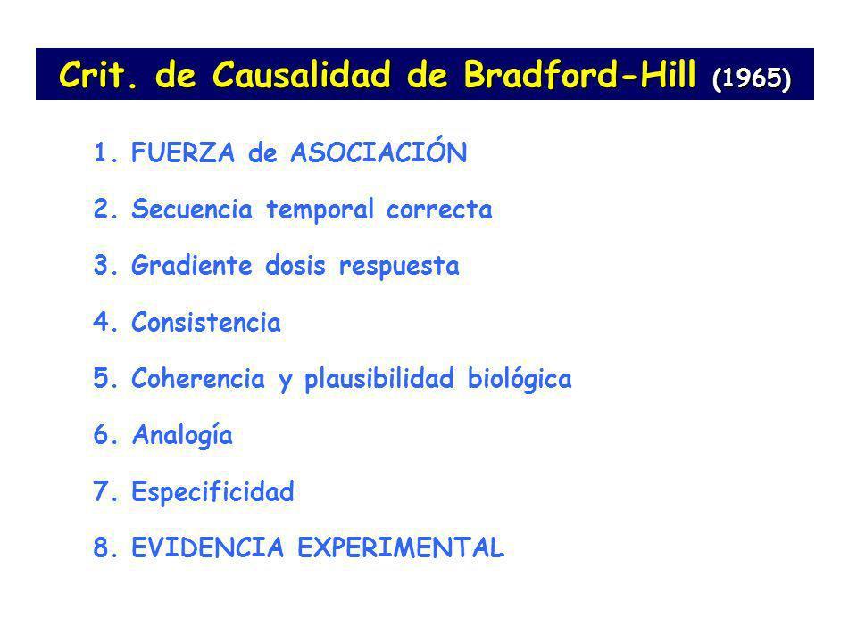 Crit. de Causalidad de Bradford-Hill (1965) 1. FUERZA de ASOCIACIÓN 2. Secuencia temporal correcta 3. Gradiente dosis respuesta 4. Consistencia 5. Coh