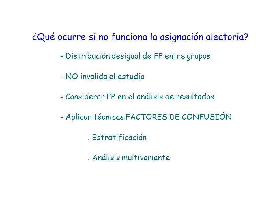 ¿Qué ocurre si no funciona la asignación aleatoria? - Distribución desigual de FP entre grupos - NO invalida el estudio - Considerar FP en el análisis