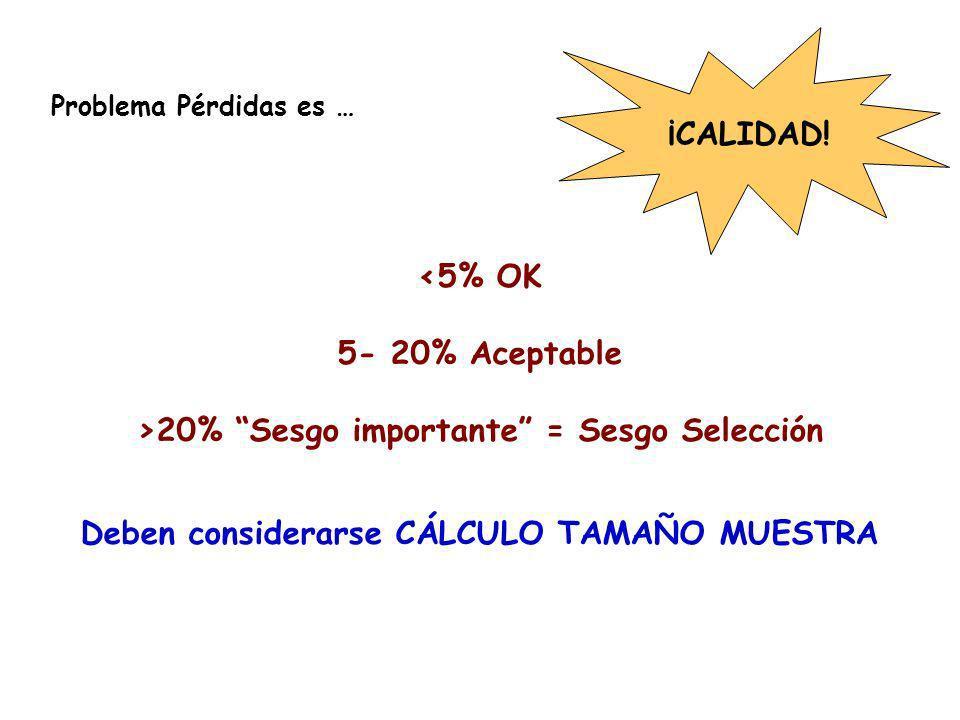 Problema Pérdidas es … <5% OK 5- 20% Aceptable >20% Sesgo importante = Sesgo Selección Deben considerarse CÁLCULO TAMAÑO MUESTRA ¡CALIDAD!
