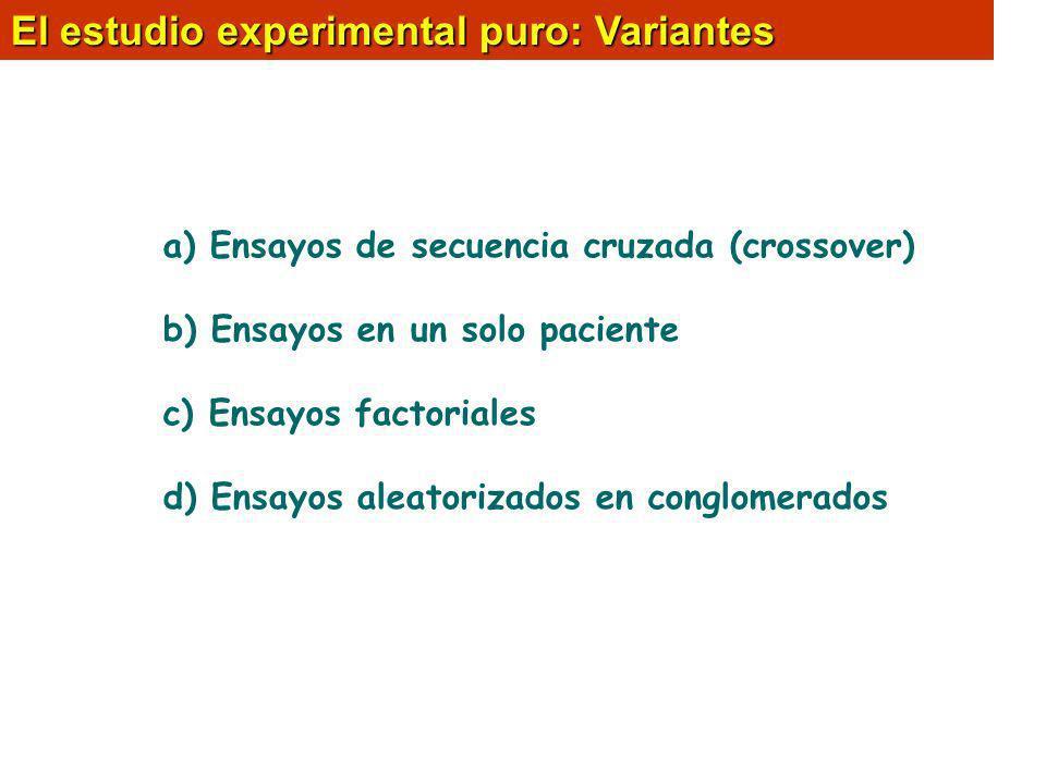 El estudio experimental puro: Variantes a) Ensayos de secuencia cruzada (crossover) b) Ensayos en un solo paciente c) Ensayos factoriales d) Ensayos a