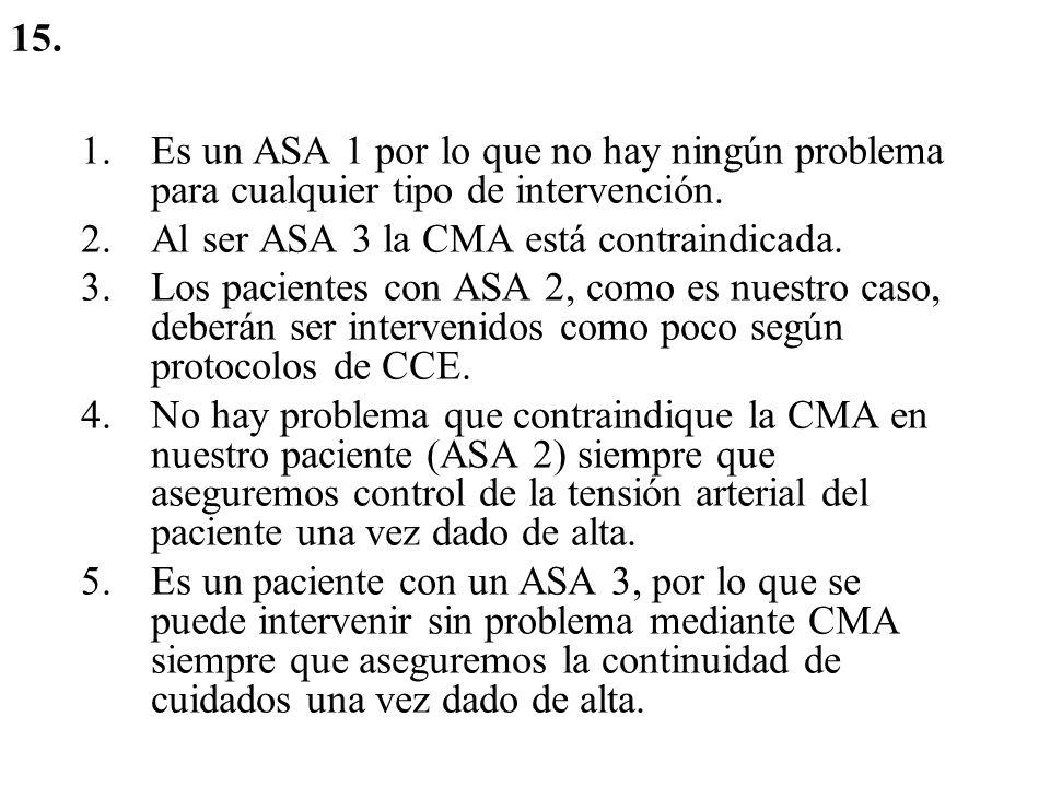 SISTEMA DE CLASIFICACIÓN ASA (American Society of Anesthesiologists).