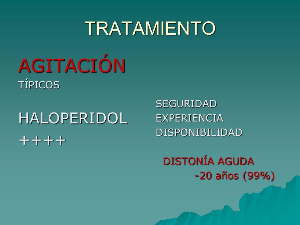 TRATAMIENTO AGITACIÓNTÍPICOSHALOPERIDOL++++SEGURIDADEXPERIENCIADISPONIBILIDAD DISTONÍA AGUDA DISTONÍA AGUDA -20 años (99%) -20 años (99%)
