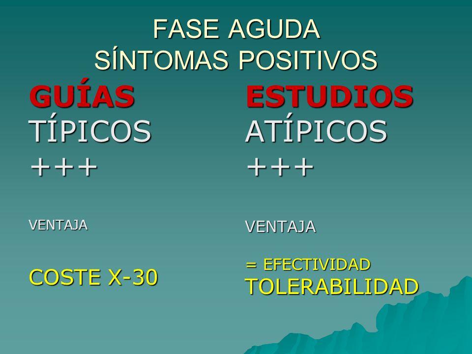 FASE AGUDA SÍNTOMAS POSITIVOS GUÍASTÍPICOS+++VENTAJA COSTE X-30 ESTUDIOSATÍPICOS+++VENTAJA = EFECTIVIDAD TOLERABILIDAD