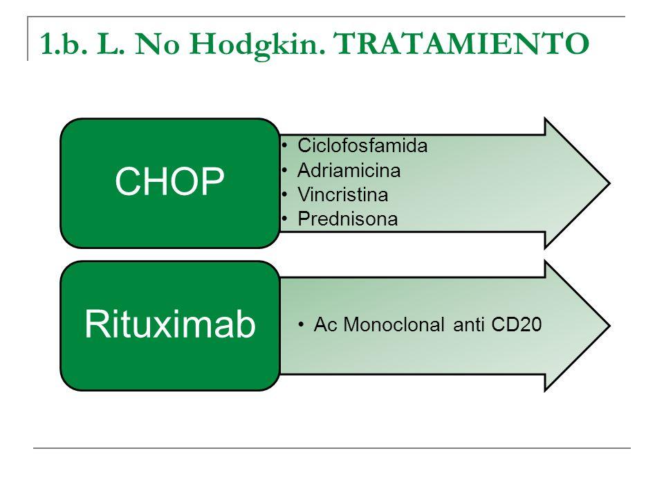 1.b. L. No Hodgkin. TRATAMIENTO Ciclofosfamida Adriamicina Vincristina Prednisona CHOP Ac Monoclonal anti CD20 Rituximab