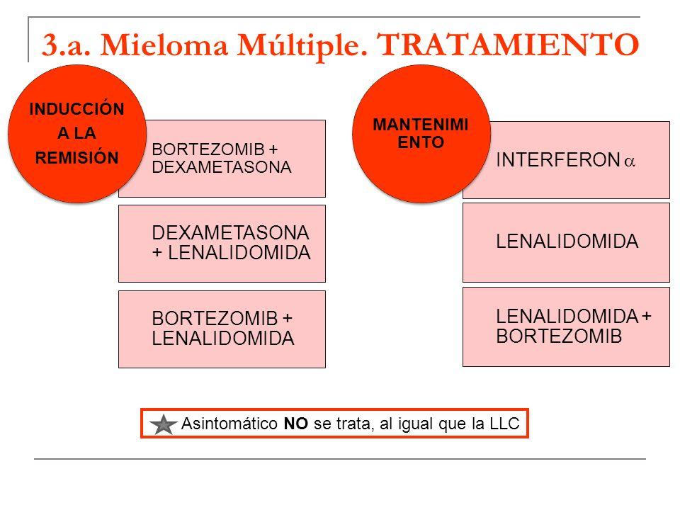 3.a. Mieloma Múltiple. TRATAMIENTO BORTEZOMIB + DEXAMETASONA INTERFERON DEXAMETASONA + LENALIDOMIDA BORTEZOMIB + LENALIDOMIDA INDUCCIÓN A LA REMISIÓN