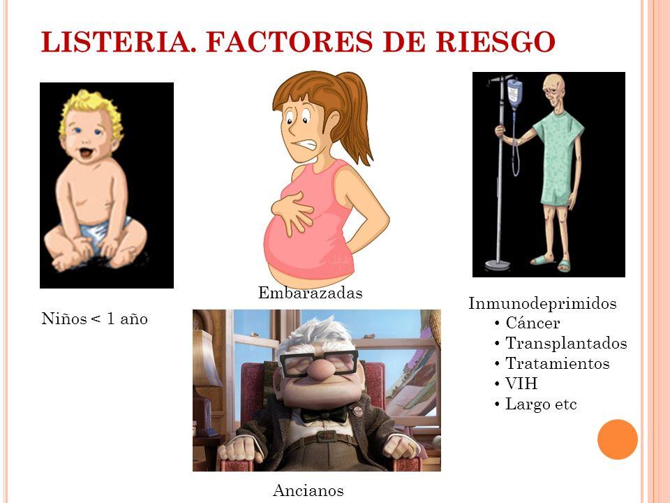 LISTERIA. FACTORES DE RIESGO Niños < 1 año Inmunodeprimidos Cáncer Transplantados Tratamientos VIH Largo etc Embarazadas Ancianos