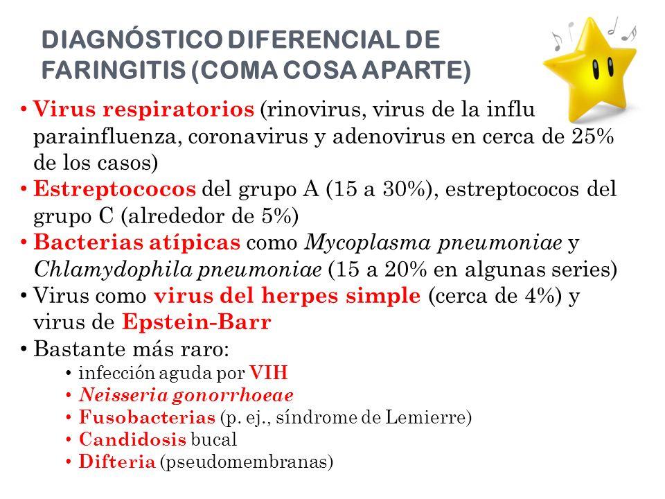 DIAGNÓSTICO DIFERENCIAL DE FARINGITIS (COMA COSA APARTE) Virus respiratorios (rinovirus, virus de la influenza, parainfluenza, coronavirus y adenoviru