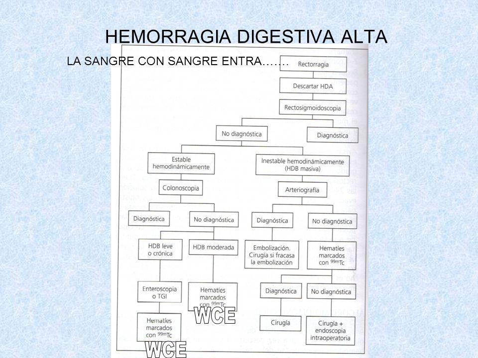 HEMORRAGIA DIGESTIVA ALTA LA SANGRE CON SANGRE ENTRA…….