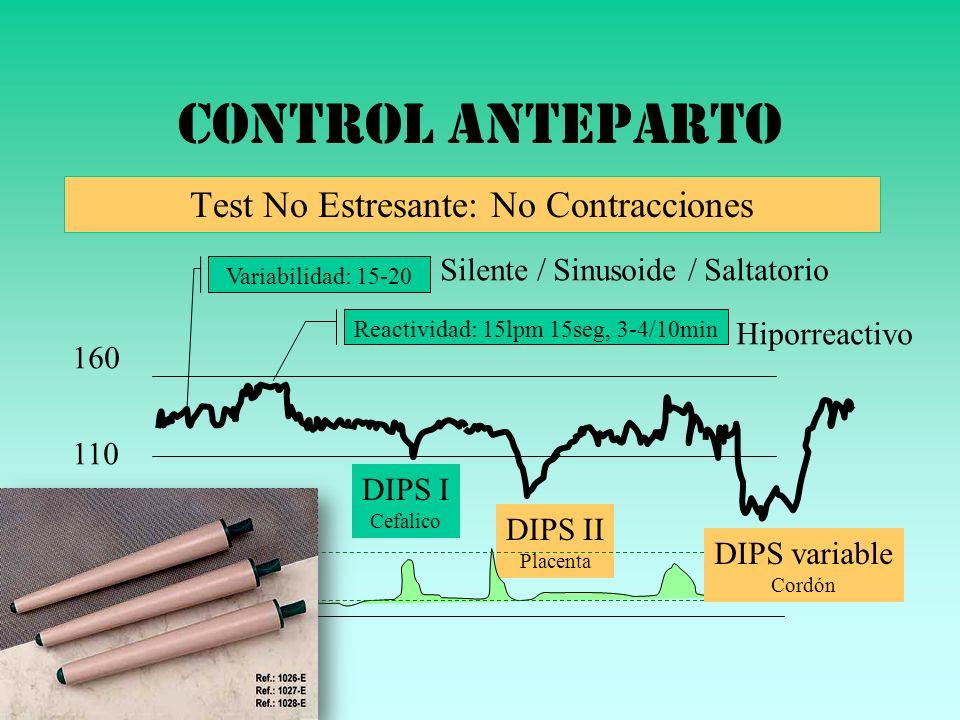 Control anteparto Test No Estresante: No Contracciones 160 110 Variabilidad: 15-20 Reactividad: 15lpm 15seg, 3-4/10min Silente / Sinusoide / Saltatori
