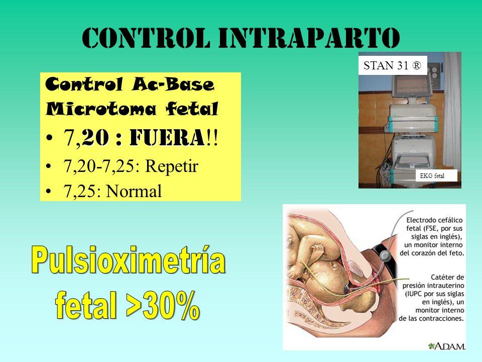 Control intraparto Control Ac-Base Microtoma fetal 20 : FUERA7, 20 : FUERA !! 7,20-7,25: Repetir 7,25: Normal STAN 31 ® EKG fetal