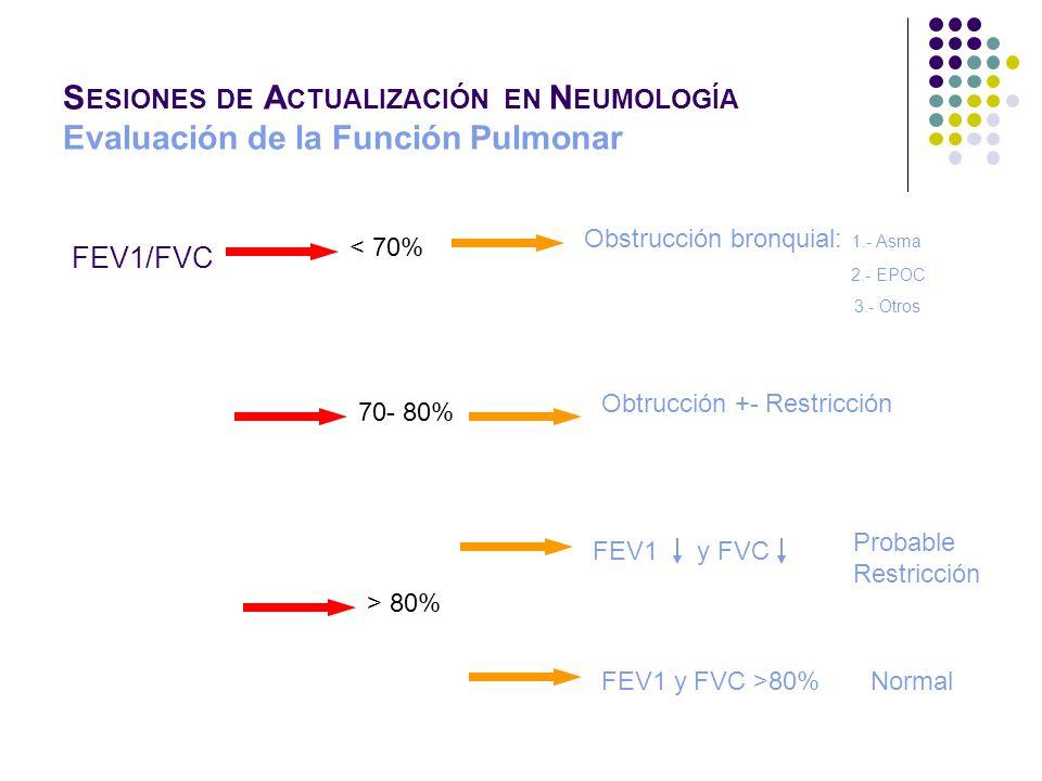 FEV1/FVC < 70% > 80% 70- 80% Obstrucción bronquial: 1.- Asma 2.- EPOC 3.- Otros FEV1y FVC Probable Restricción FEV1 y FVC >80%Normal Obtrucción +- Res
