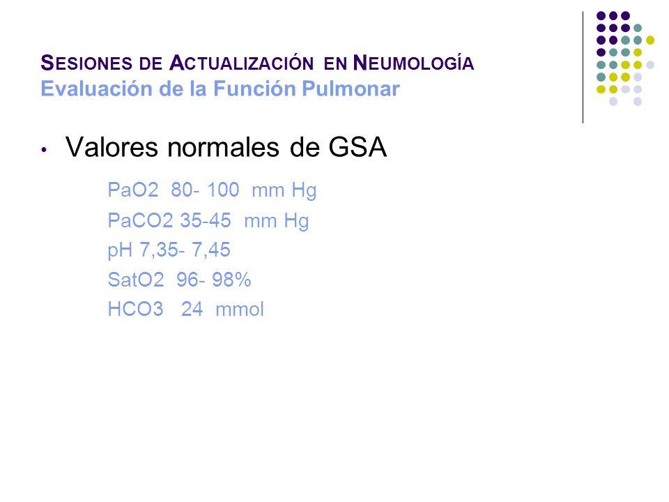 S ESIONES DE A CTUALIZACIÓN EN N EUMOLOGÍA Evaluación de la Función Pulmonar Valores normales de GSA PaO2 80- 100 mm Hg PaCO2 35-45 mm Hg pH 7,35- 7,4