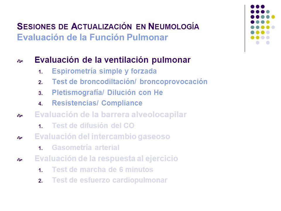 S ESIONES DE A CTUALIZACIÓN EN N EUMOLOGÍA Evaluación de la Función Pulmonar Evaluación de la ventilación pulmonar 1. Espirometría simple y forzada 2.