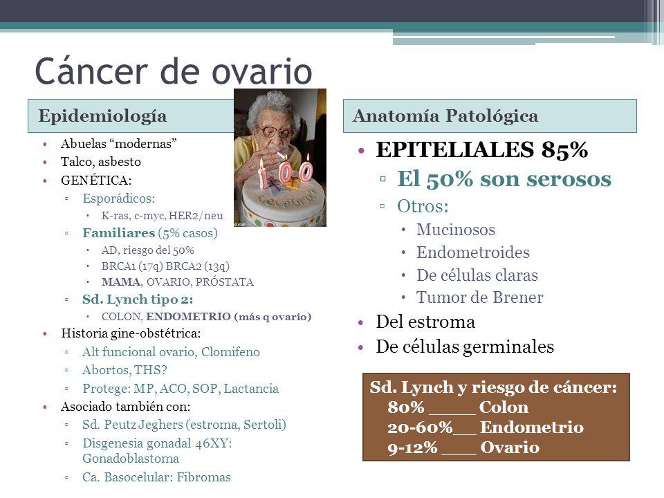 Cáncer de ovario EpidemiologíaAnatomía Patológica Abuelas modernas Talco, asbesto GENÉTICA: Esporádicos: K-ras, c-myc, HER2/neu Familiares (5% casos)