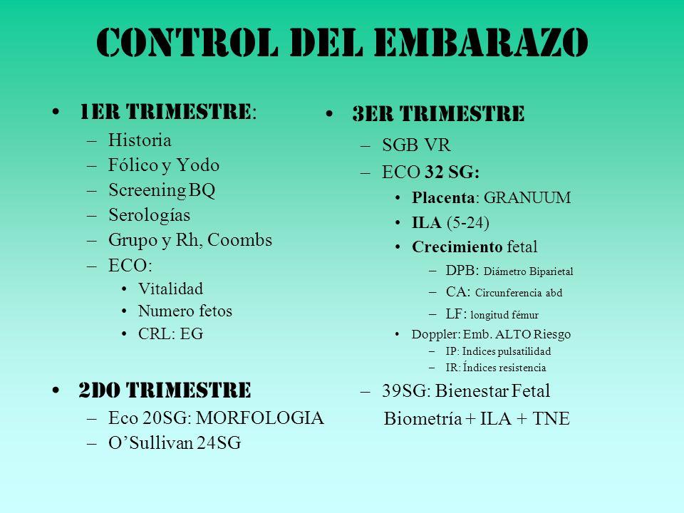Control del embarazo 1er trimestre : –Historia –Fólico y Yodo –Screening BQ –Serologías –Grupo y Rh, Coombs –ECO: Vitalidad Numero fetos CRL: EG 2do T
