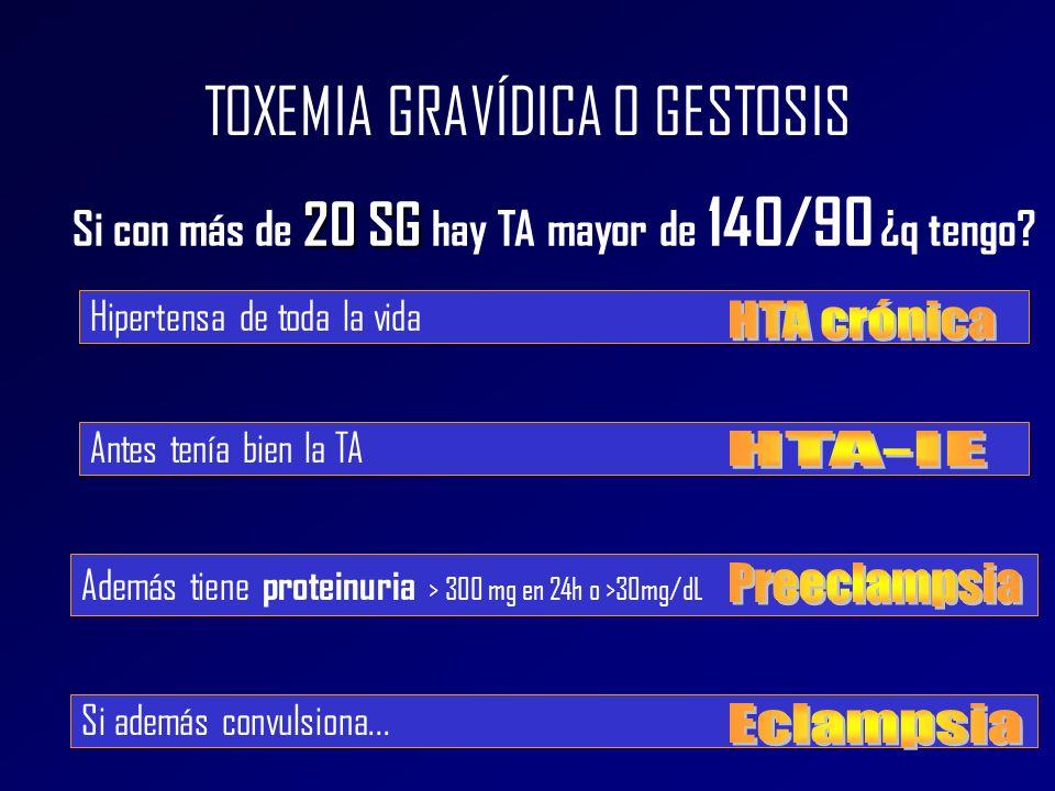 TOXEMIA GRAVÍDICA O GESTOSIS Además tiene proteinuria > 300 mg en 24h o >30mg/dL Si además convulsiona... Hipertensa de toda la vida Antes tenía bien