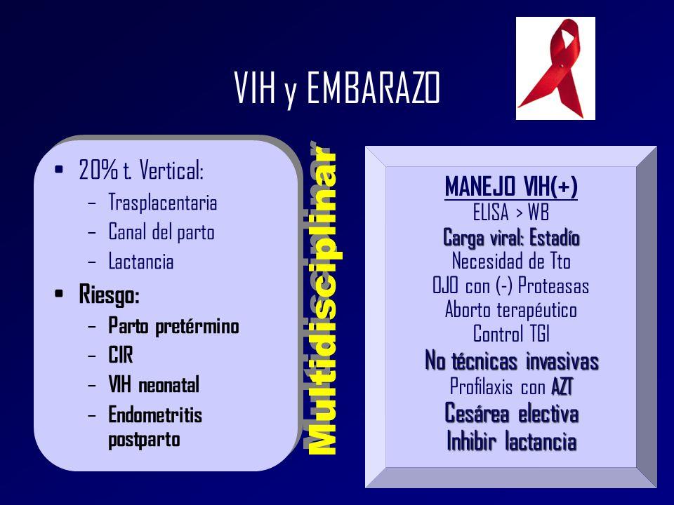 VIH y EMBARAZO 20% t. Vertical: –Trasplacentaria –Canal del parto –Lactancia Riesgo: – Parto pretérmino – CIR – VIH neonatal – Endometritis postparto