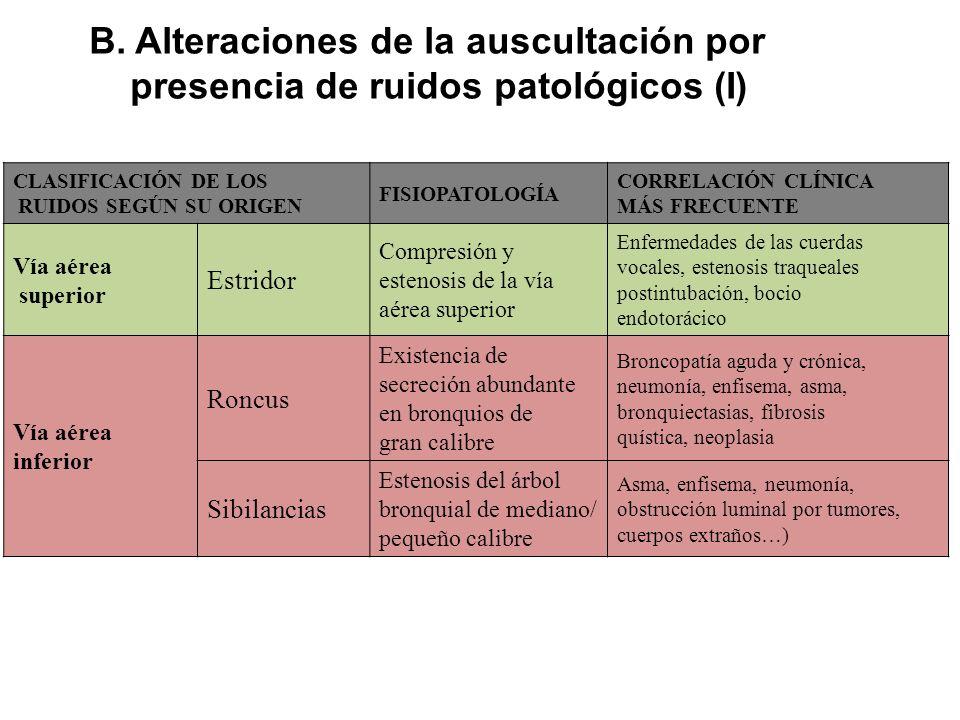 B. Alteraciones de la auscultación por presencia de ruidos patológicos (I) CLASIFICACIÓN DE LOS RUIDOS SEGÚN SU ORIGEN FISIOPATOLOGÍA CORRELACIÓN CLÍN