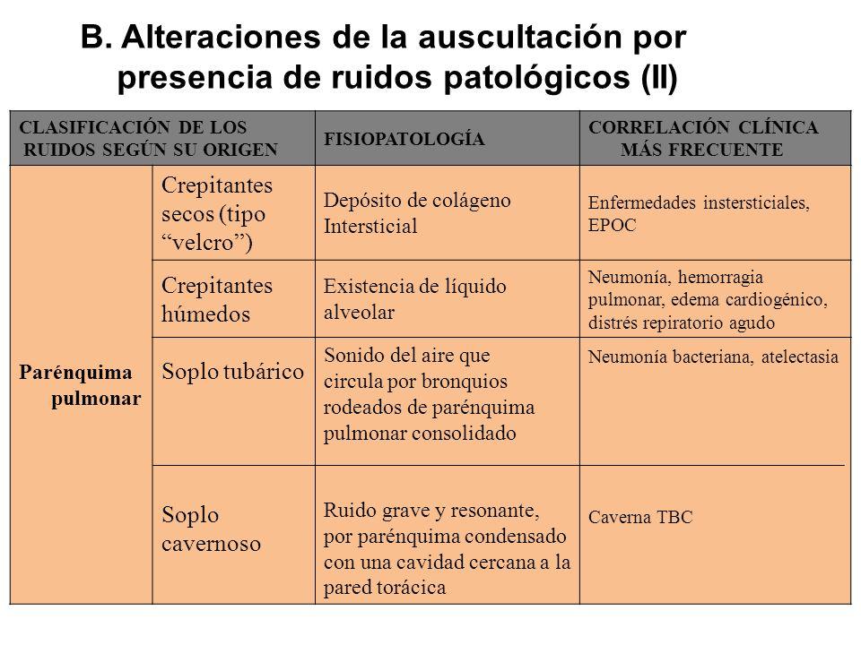 B. Alteraciones de la auscultación por presencia de ruidos patológicos (II) CLASIFICACIÓN DE LOS RUIDOS SEGÚN SU ORIGEN FISIOPATOLOGÍA CORRELACIÓN CLÍ