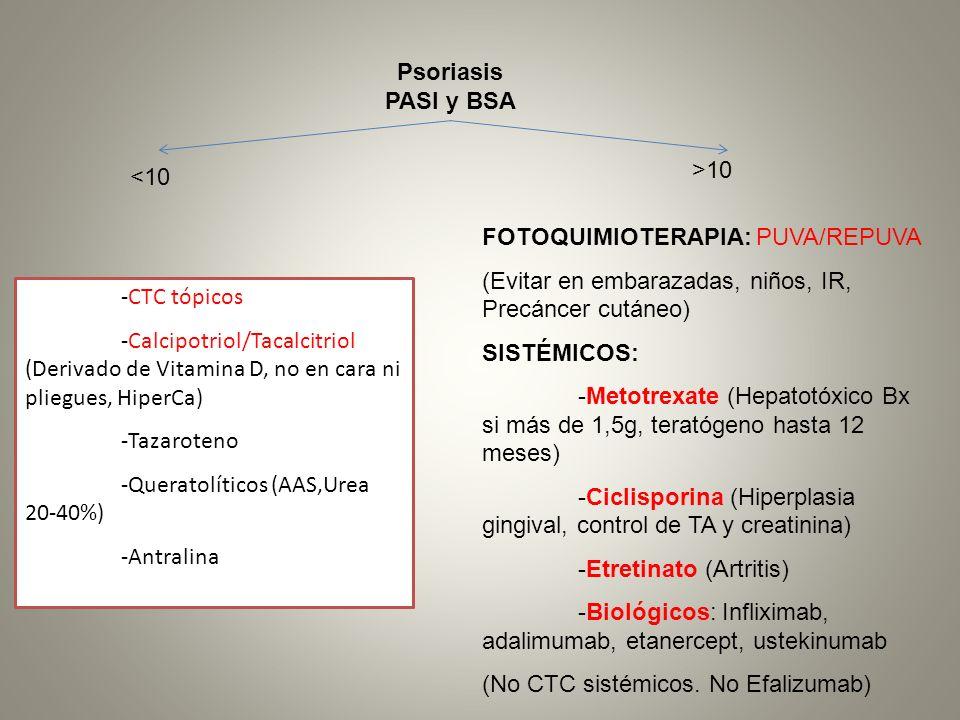 Psoriasis PASI y BSA <10 >10 -CTC tópicos -Calcipotriol/Tacalcitriol (Derivado de Vitamina D, no en cara ni pliegues, HiperCa) -Tazaroteno -Queratolít