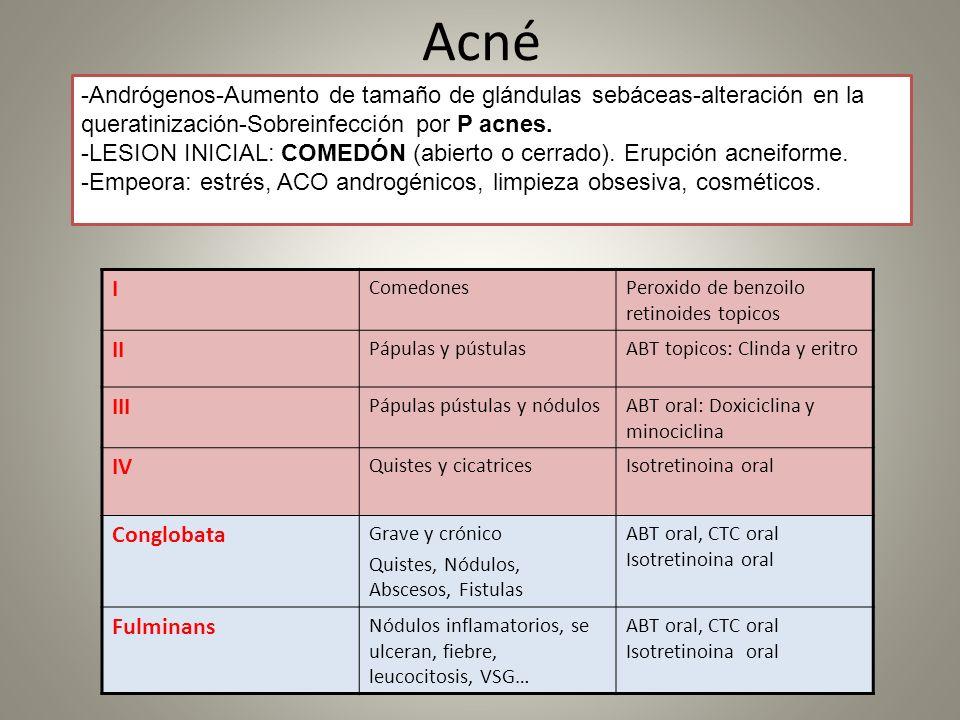 Acné I ComedonesPeroxido de benzoilo retinoides topicos II Pápulas y pústulasABT topicos: Clinda y eritro III Pápulas pústulas y nódulosABT oral: Doxi