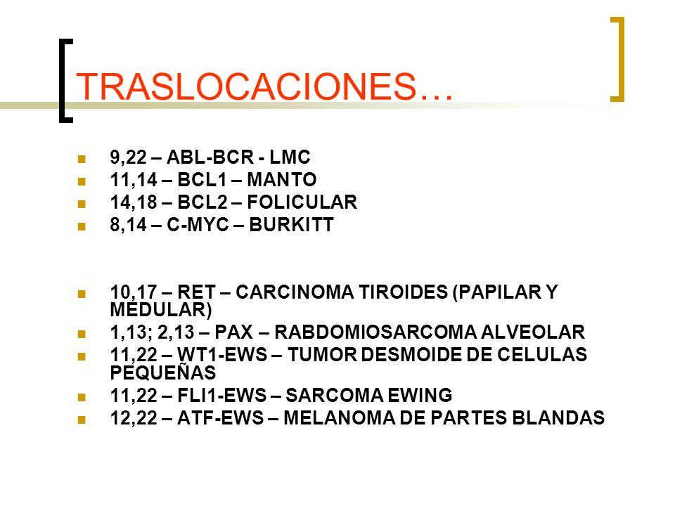 TRASLOCACIONES… 9,22 – ABL-BCR - LMC 11,14 – BCL1 – MANTO 14,18 – BCL2 – FOLICULAR 8,14 – C-MYC – BURKITT 10,17 – RET – CARCINOMA TIROIDES (PAPILAR Y MEDULAR) 1,13; 2,13 – PAX – RABDOMIOSARCOMA ALVEOLAR 11,22 – WT1-EWS – TUMOR DESMOIDE DE CELULAS PEQUEÑAS 11,22 – FLI1-EWS – SARCOMA EWING 12,22 – ATF-EWS – MELANOMA DE PARTES BLANDAS