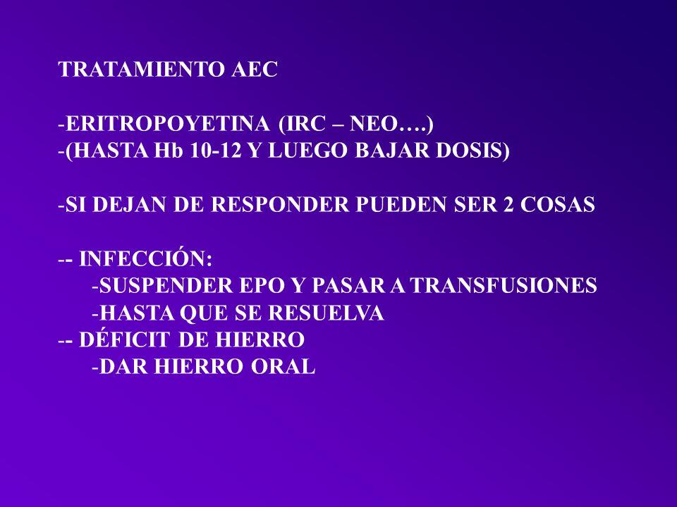 PUEDEN SER MICROCITICAS ENFERMEDADES CRÓNICAS (FERRITINA > 30) -INFLAMACIONES -INFECCIONES -FRACASO RENAL -CÁNCER HEMOGLOBINURIA PAROXISTICA NOCTURNA
