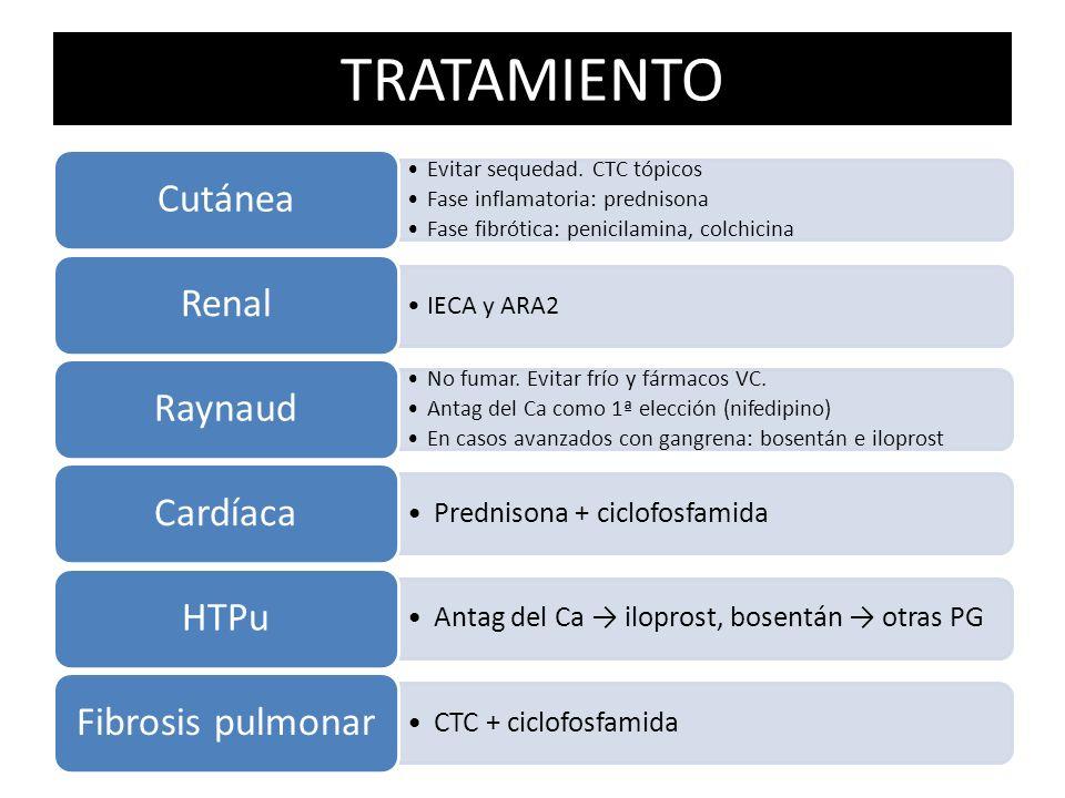 Evitar sequedad. CTC tópicos Fase inflamatoria: prednisona Fase fibrótica: penicilamina, colchicina Cutánea IECA y ARA2 Renal No fumar. Evitar frío y