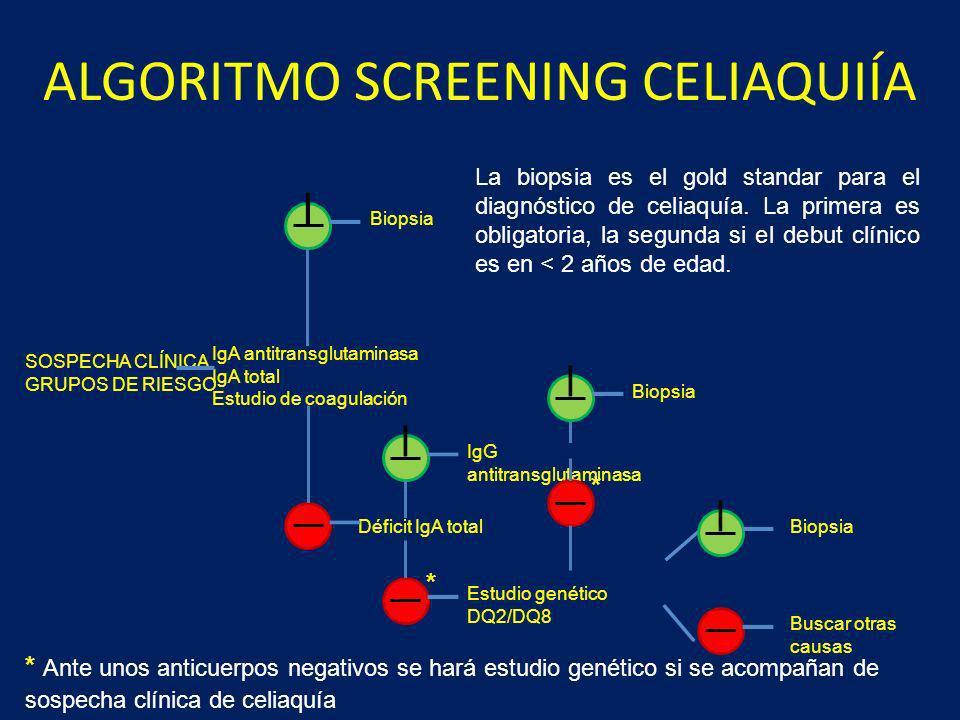 ALGORITMO SCREENING CELIAQUIÍA SOSPECHA CLÍNICA GRUPOS DE RIESGO IgA antitransglutaminasa IgA total Estudio de coagulación Déficit IgA total IgG antit