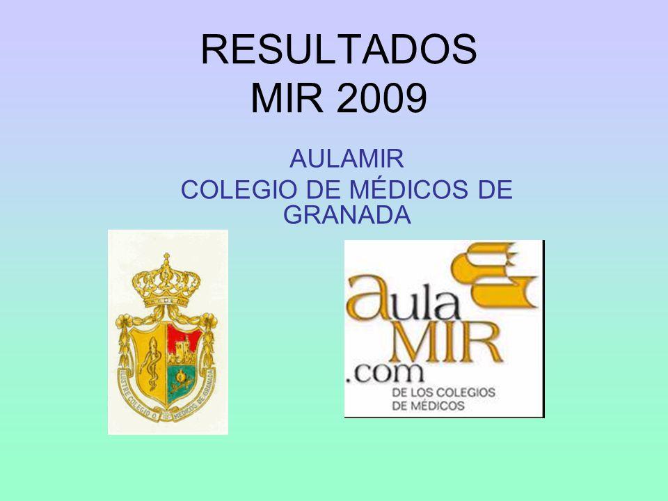 RESULTADOS MIR 2009 AULAMIR COLEGIO DE MÉDICOS DE GRANADA