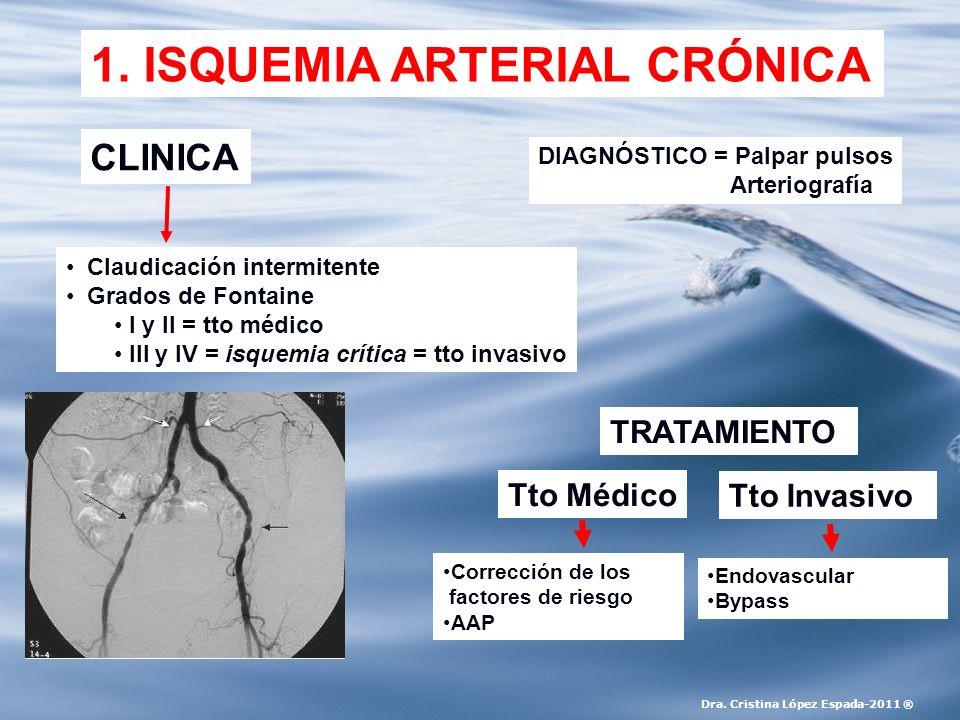 1. ISQUEMIA ARTERIAL CRÓNICA CLINICA DIAGNÓSTICO = Palpar pulsos Arteriografía TRATAMIENTO Claudicación intermitente Grados de Fontaine I y II = tto m
