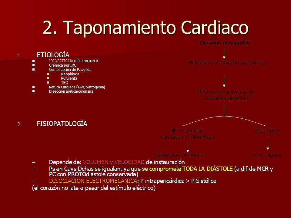 2. Taponamiento Cardiaco 1. ETIOLOGÍA IDIOPÁTICA lo más frecuente IDIOPÁTICA lo más frecuente Urémica por IRC Urémica por IRC Complicación de P. aguda