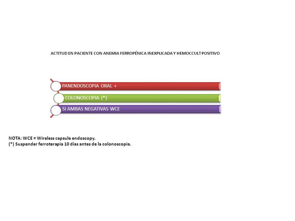 COMPLETAN EL DIAGNOSTICO SIDEREMIA Y TIBC SATURACION DE LA TRANSFERRINA PROTOPORFIRINA ERITROCITARIA LIBRE RECEPTORES PARA TRANSFERRINA ALTOS ESTUDIO