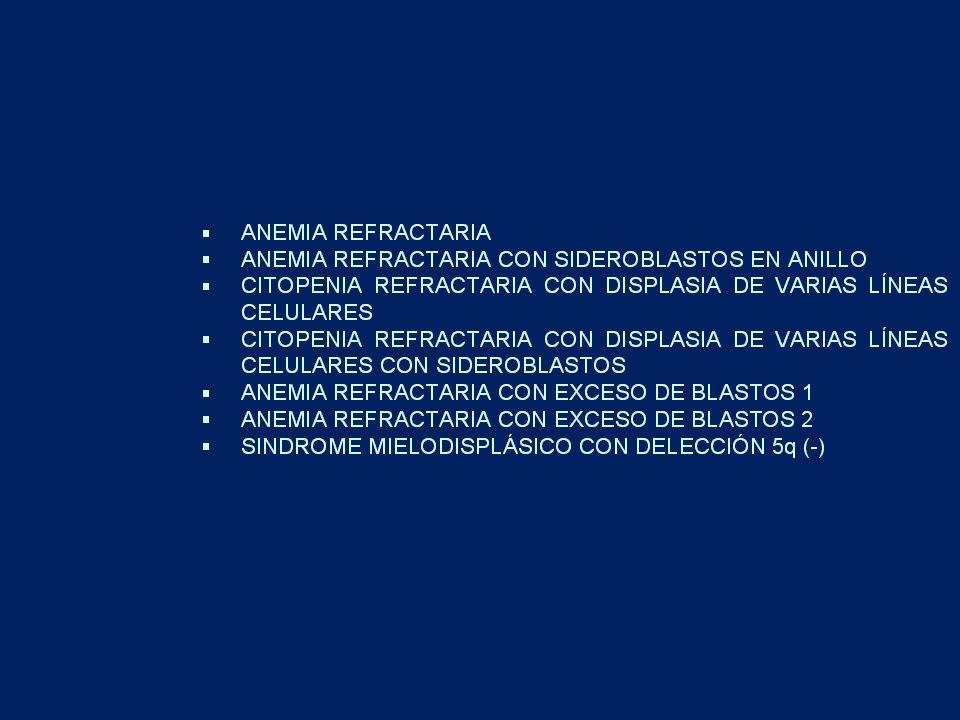 TRATAMIENTO MEGALOBLÁSTICA DÉFICIT DE B12: 6 INYECCIONES DE 1000 mcg DE OH-COBALAMINA (diarias). O 100 mcg DÍA DE CIANOCOBALAMINA. LUEGO, SEMANAL 4 SE