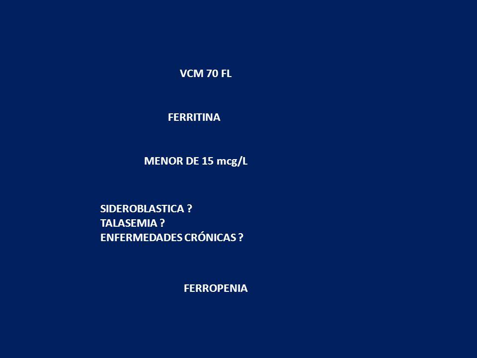 FERROPENIA TRASTORNOS CRÓNICOS SIDEROBLÁSTICA RASGO TALASEMIA HEMATIES 415-49 X10 6/mm3 N ó HEMOGLOBINA H 13-18 mg/dl M 12-16 mg/dl N ó HIERRO SÉRICO