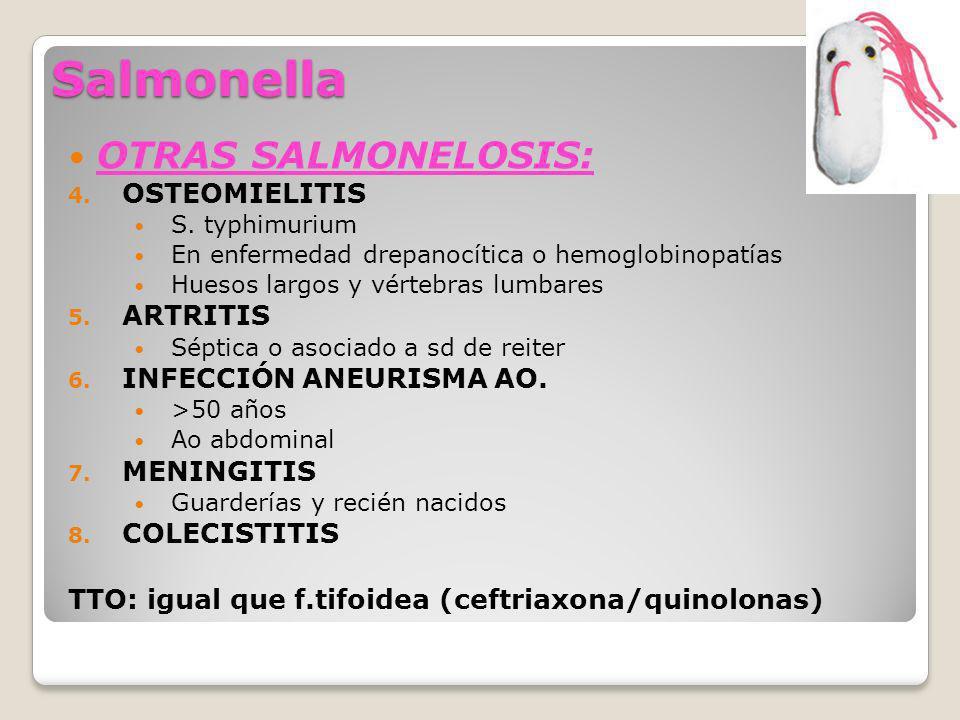 Salmonella OTRAS SALMONELOSIS: 4. OSTEOMIELITIS S. typhimurium En enfermedad drepanocítica o hemoglobinopatías Huesos largos y vértebras lumbares 5. A