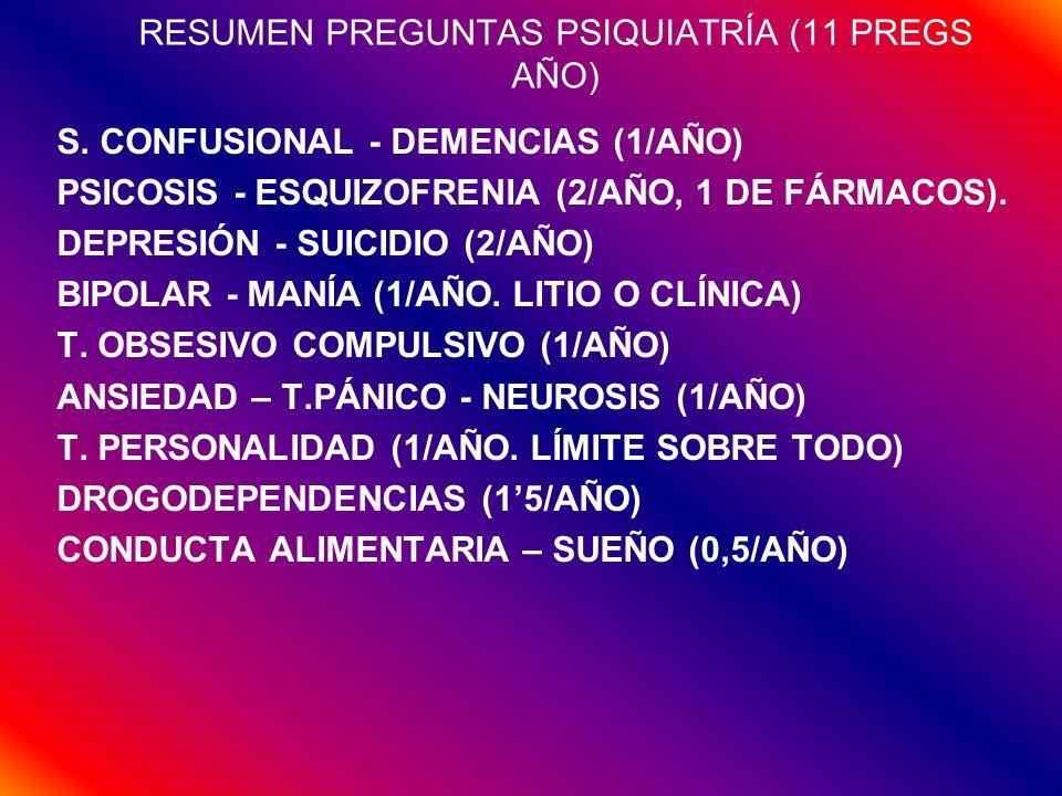 RESUMEN PREGUNTAS PSIQUIATRÍA (11 PREGS AÑO) S. CONFUSIONAL - DEMENCIAS (1/AÑO) PSICOSIS - ESQUIZOFRENIA (2/AÑO, 1 DE FÁRMACOS). DEPRESIÓN - SUICIDIO