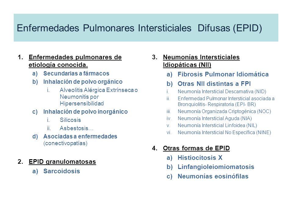 Enfermedades Pulmonares Intersticiales Difusas (EPID) 1.Enfermedades pulmonares de etiología conocida. a)Secundarias a fármacos b)Inhalación de polvo