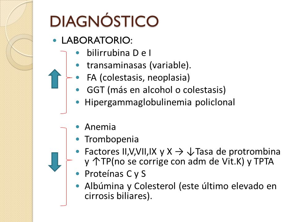 DIAGNÓSTICO LABORATORIO: bilirrubina D e I transaminasas (variable). FA (colestasis, neoplasia) GGT (más en alcohol o colestasis) Hipergammaglobulinem