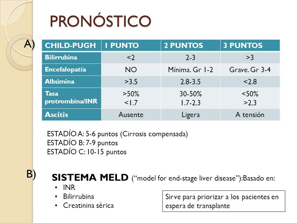PRONÓSTICO CHILD-PUGH1 PUNTO2 PUNTOS3 PUNTOS Bilirrubina <22-3>3 Encefalopatía NOMínima. Gr 1-2Grave. Gr 3-4 Albúmina >3.52.8-3.5<2.8 Tasa protrombina