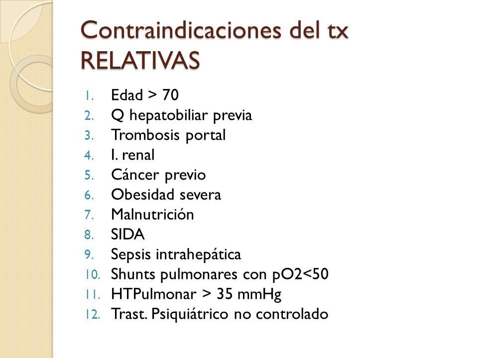 Contraindicaciones del tx RELATIVAS 1. Edad > 70 2. Q hepatobiliar previa 3. Trombosis portal 4. I. renal 5. Cáncer previo 6. Obesidad severa 7. Malnu